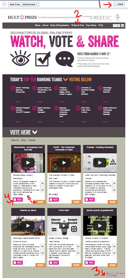MamaCarts Voting Guide for the Hult Prize Online Event